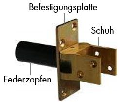 product information about the DICTATOR swing door hinges